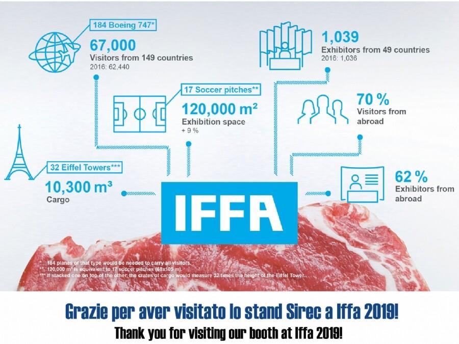 » E' terminata da pochi giorni IFFA 2019, la manifestazione n. 1 per l'industria della carne